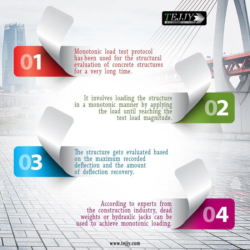 5D cost estimation Tejjy Inc